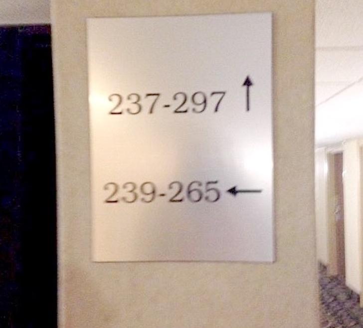 Гостиницы - 7